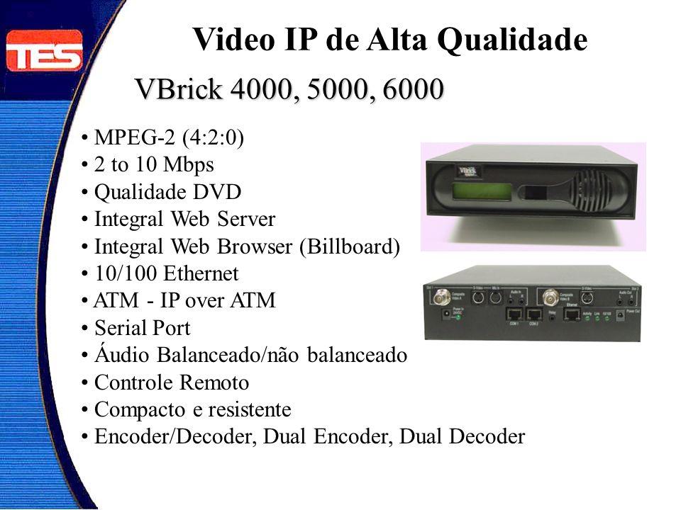 Video IP de Alta Qualidade