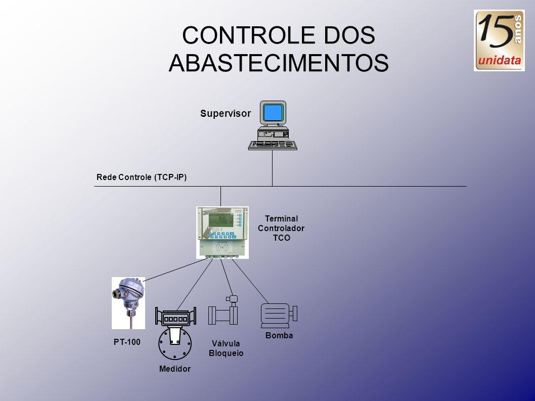Terminal Controlador TCO