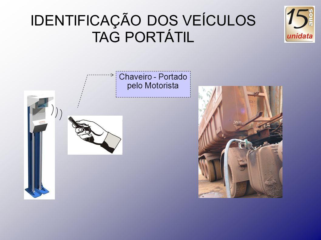 IDENTIFICAÇÃO DOS VEÍCULOS TAG PORTÁTIL
