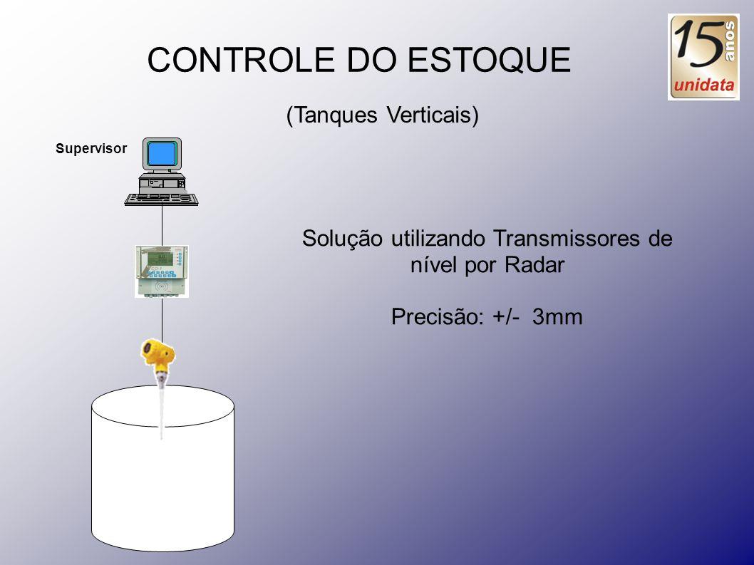 Solução utilizando Transmissores de nível por Radar Precisão: +/- 3mm