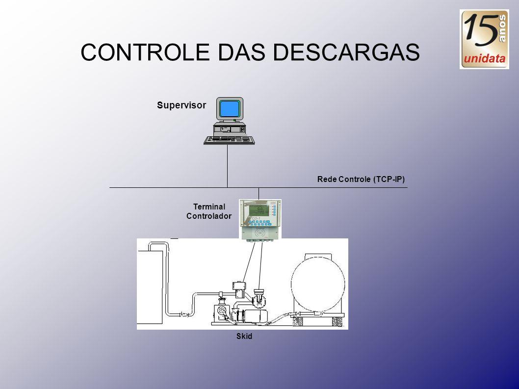 CONTROLE DAS DESCARGAS