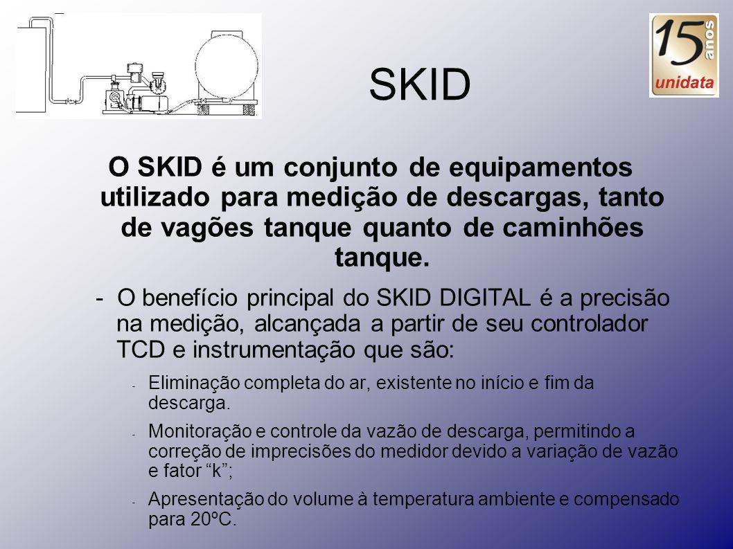 SKID O SKID é um conjunto de equipamentos utilizado para medição de descargas, tanto de vagões tanque quanto de caminhões tanque.