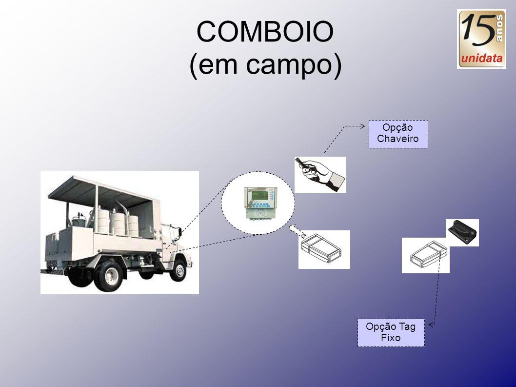 COMBOIO (em campo) Opção Chaveiro Opção Tag Fixo