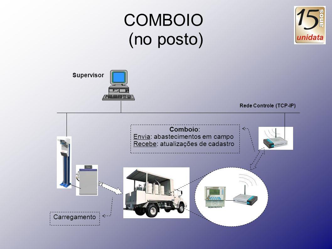 COMBOIO (no posto) Comboio: