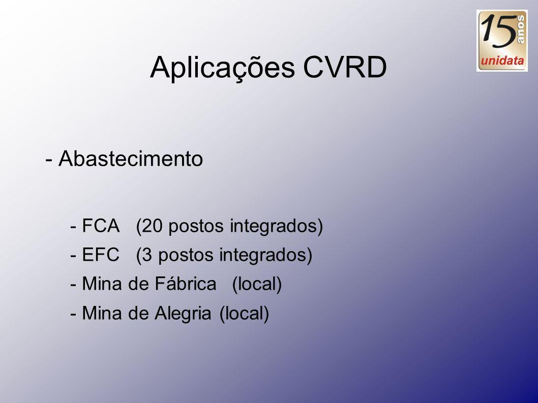 Aplicações CVRD - Abastecimento - FCA (20 postos integrados)
