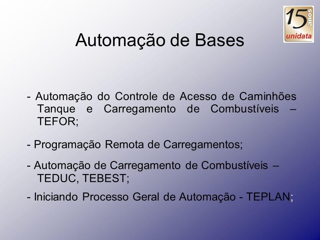 Automação de Bases- Automação do Controle de Acesso de Caminhões Tanque e Carregamento de Combustíveis – TEFOR;