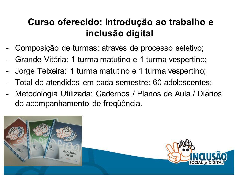 Curso oferecido: Introdução ao trabalho e inclusão digital