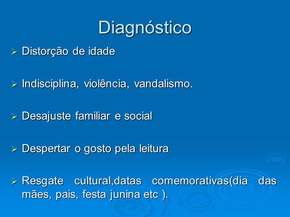 Diagnóstico Distorção de idade Indisciplina, violência, vandalismo.