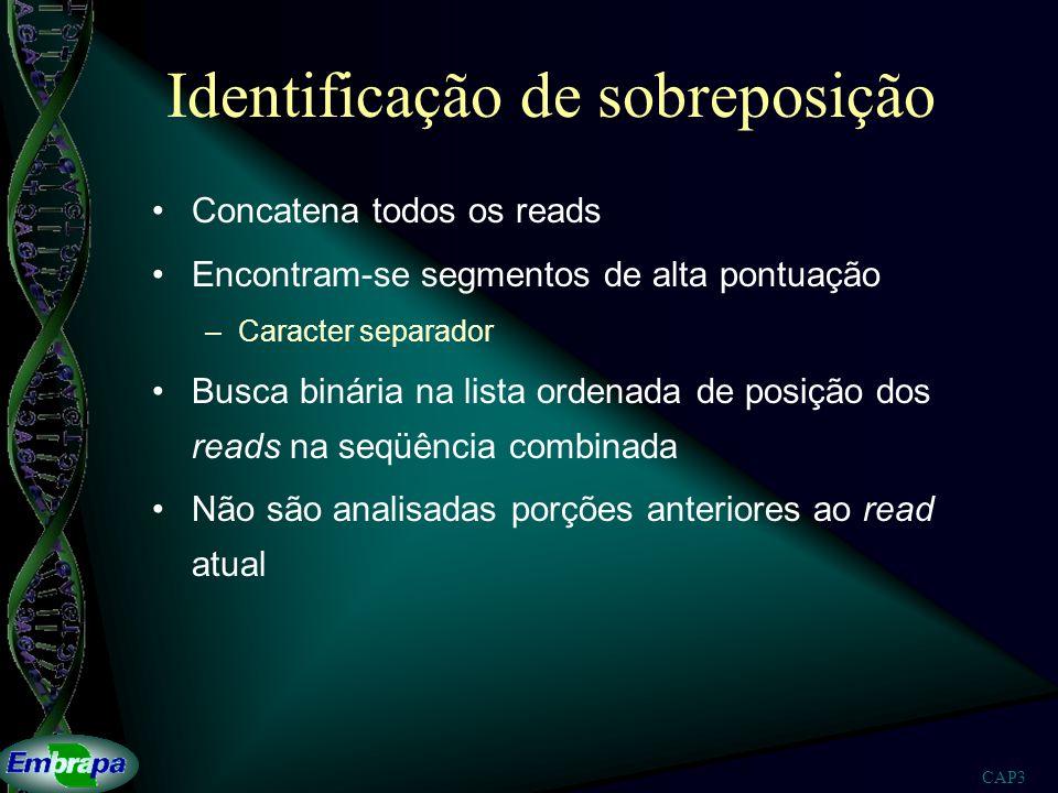 Identificação de sobreposição
