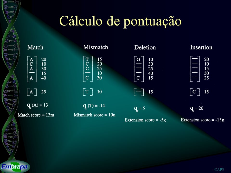 Cálculo de pontuação