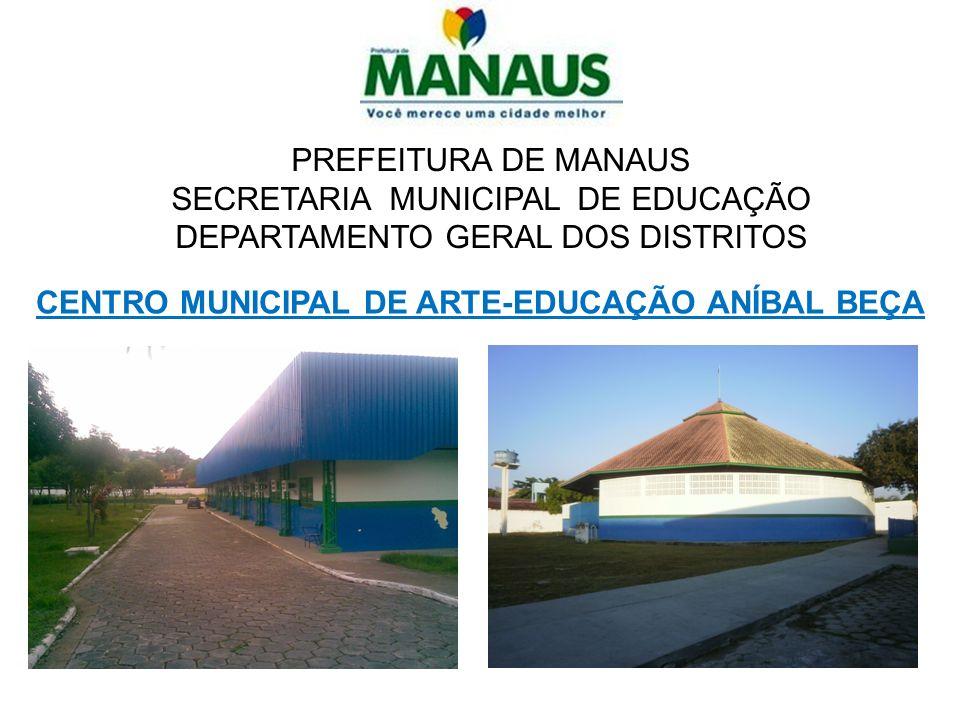 CENTRO MUNICIPAL DE ARTE-EDUCAÇÃO ANÍBAL BEÇA