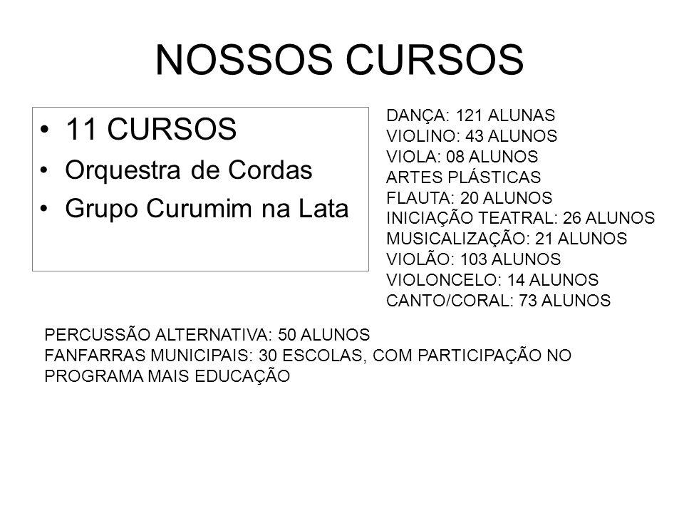 NOSSOS CURSOS 11 CURSOS Orquestra de Cordas Grupo Curumim na Lata