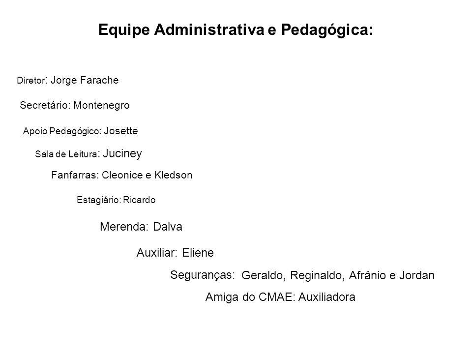 Equipe Administrativa e Pedagógica: