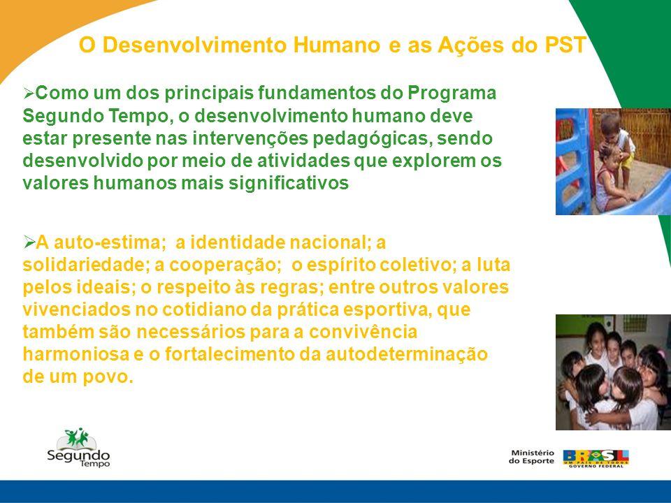 O Desenvolvimento Humano e as Ações do PST