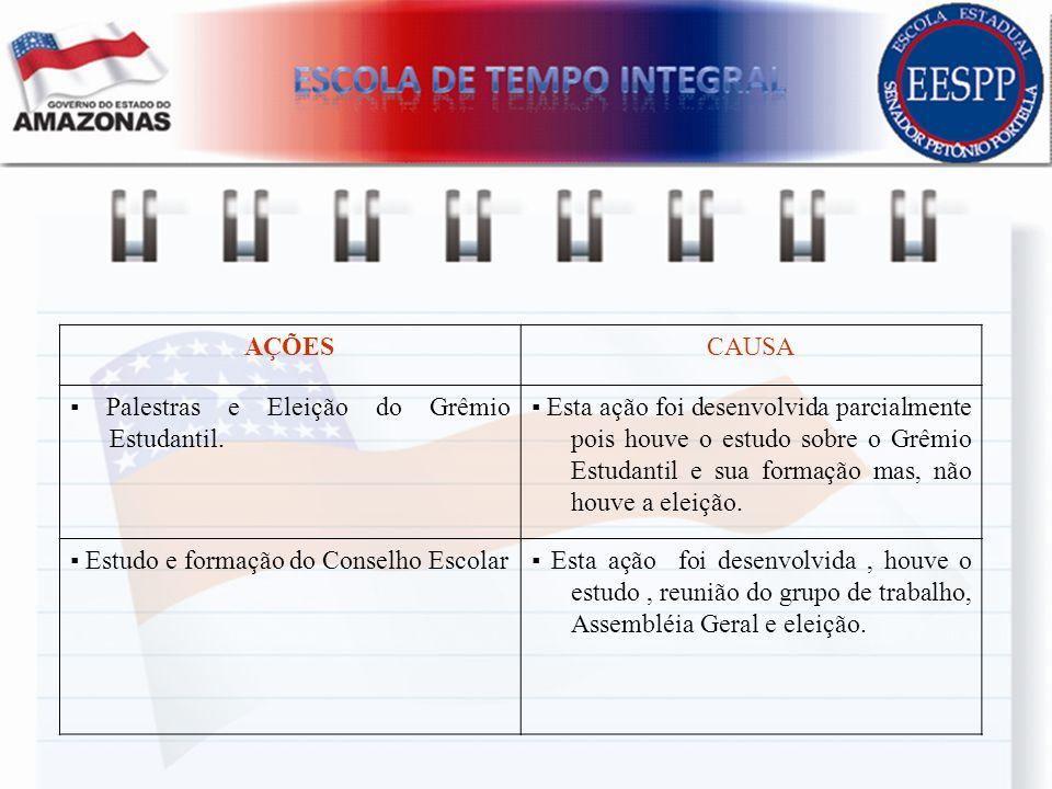 AÇÕES CAUSA. ▪ Palestras e Eleição do Grêmio Estudantil.