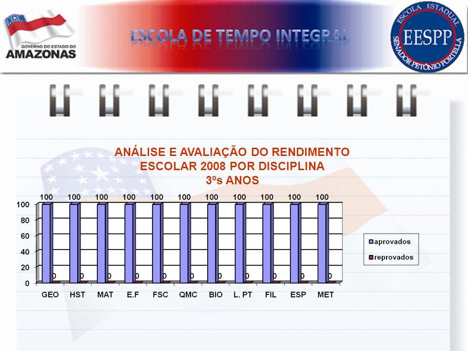ANÁLISE E AVALIAÇÃO DO RENDIMENTO ESCOLAR 2008 POR DISCIPLINA