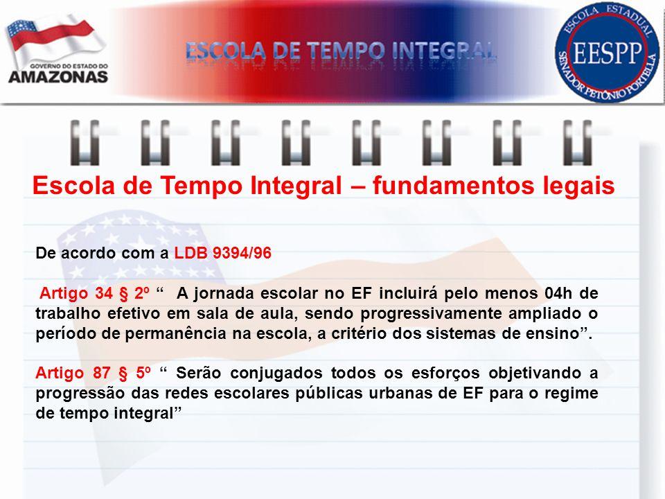 Escola de Tempo Integral – fundamentos legais