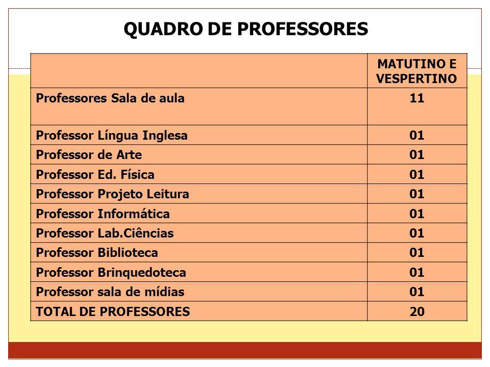 QUADRO DE PROFESSORES MATUTINO E VESPERTINO Professores Sala de aula