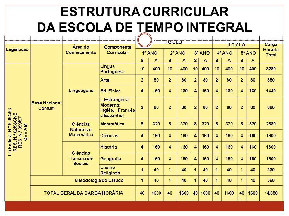 ESTRUTURA CURRICULAR DA ESCOLA DE TEMPO INTEGRAL
