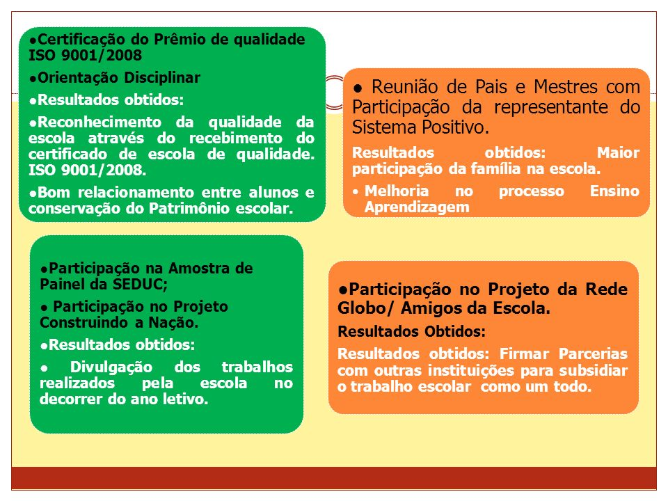 ●Participação no Projeto da Rede Globo/ Amigos da Escola.