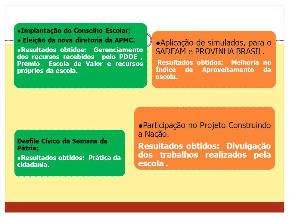 ●Aplicação de simulados, para o SADEAM e PROVINHA BRASIL.