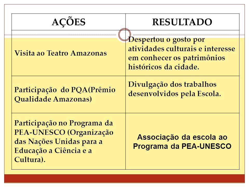 Associação da escola ao Programa da PEA-UNESCO