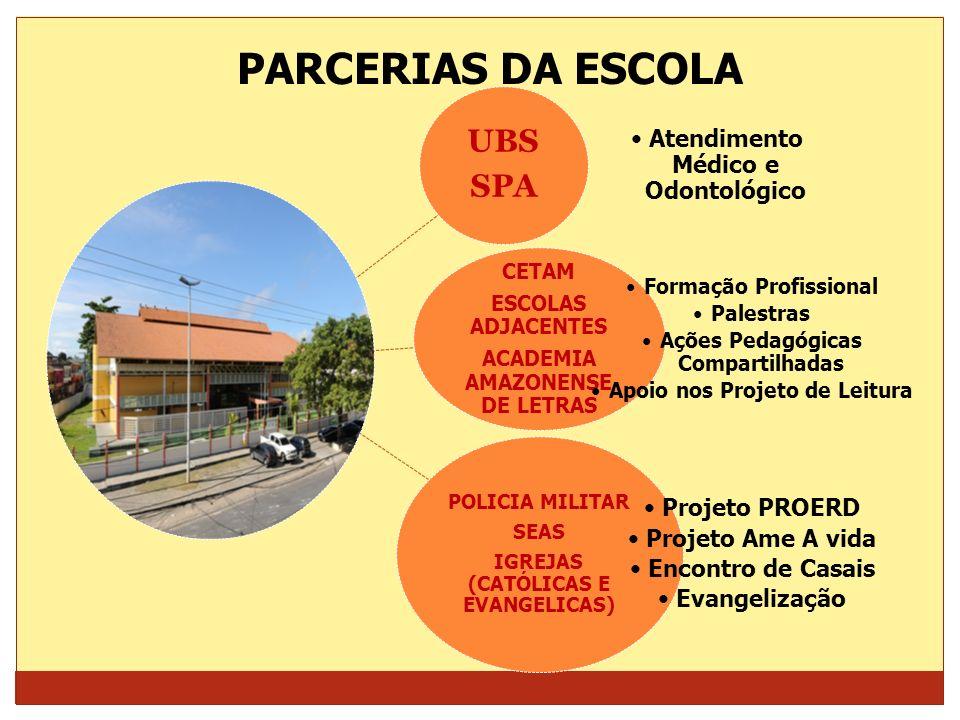 PARCERIAS DA ESCOLA UBS SPA Atendimento Médico e Odontológico