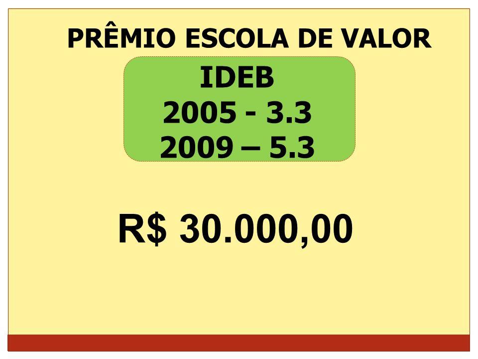 PRÊMIO ESCOLA DE VALOR IDEB 2005 - 3.3 2009 – 5.3 R$ 30.000,00