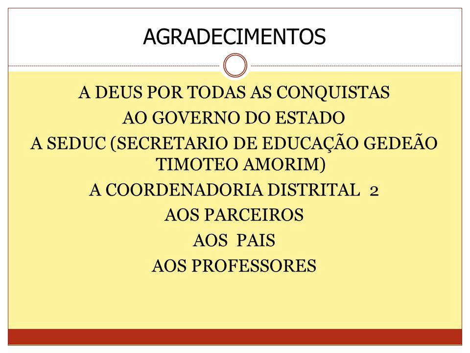 AGRADECIMENTOS A DEUS POR TODAS AS CONQUISTAS AO GOVERNO DO ESTADO