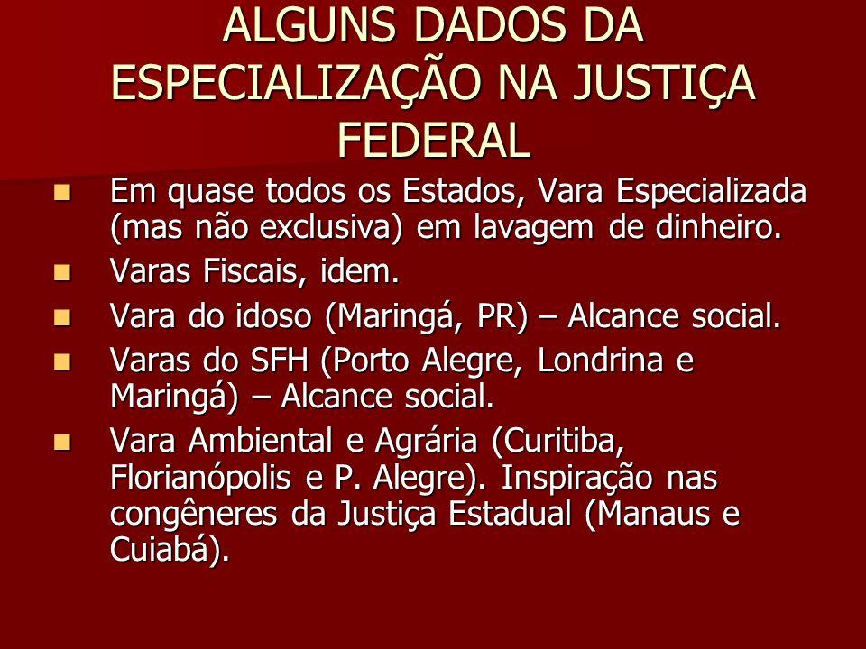 ALGUNS DADOS DA ESPECIALIZAÇÃO NA JUSTIÇA FEDERAL