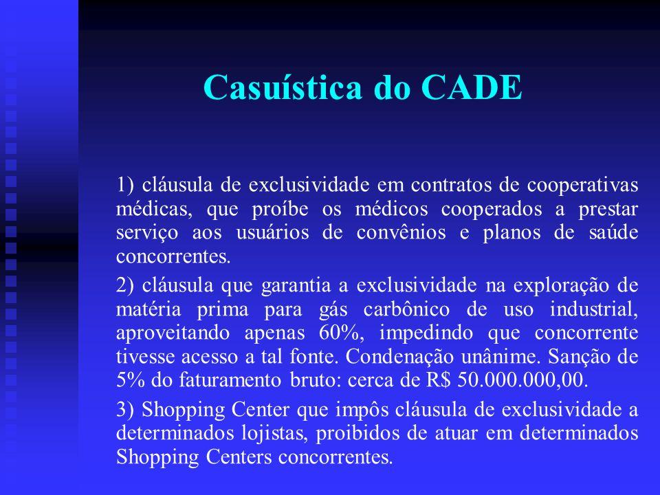 Casuística do CADE