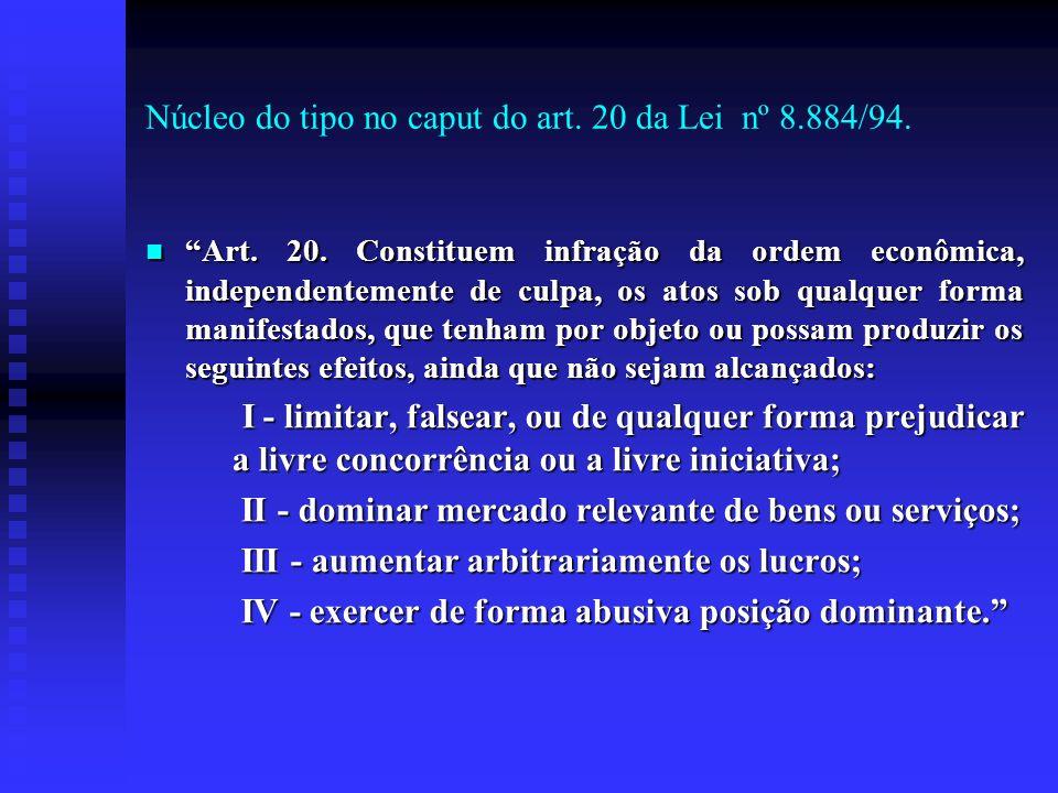 Núcleo do tipo no caput do art. 20 da Lei nº 8.884/94.