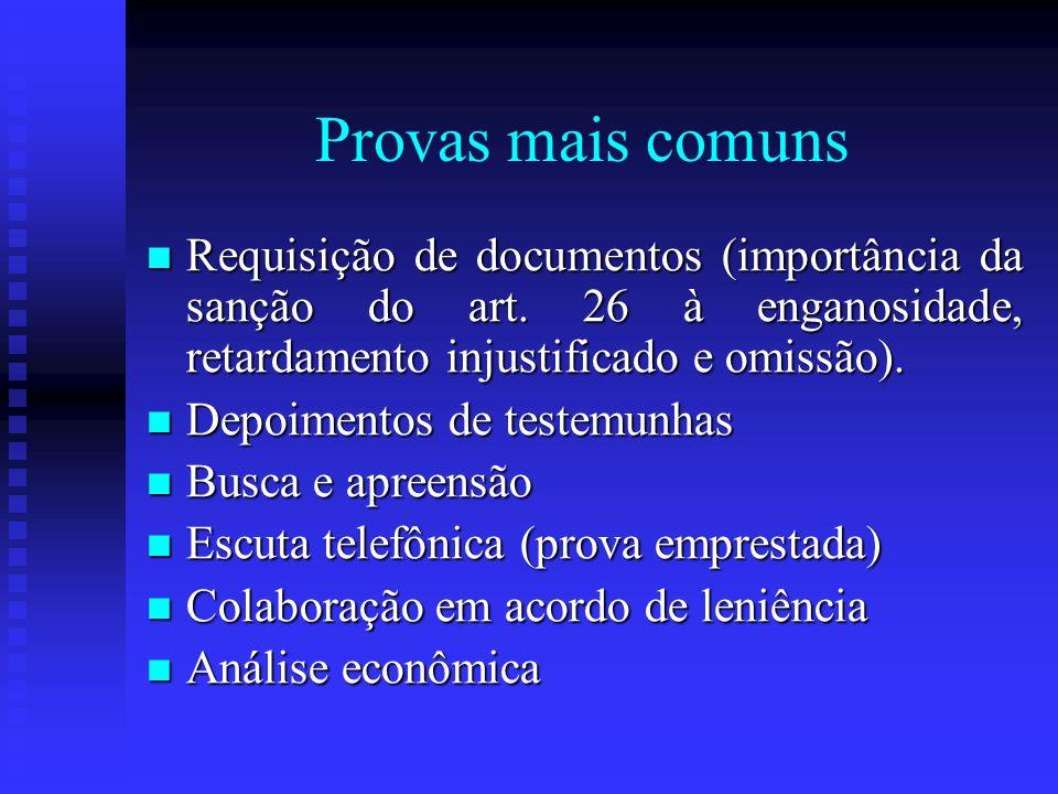 Provas mais comuns Requisição de documentos (importância da sanção do art. 26 à enganosidade, retardamento injustificado e omissão).