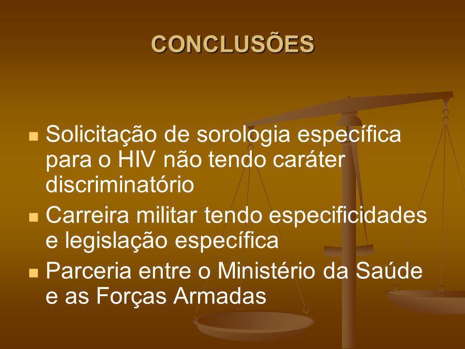 CONCLUSÕES Solicitação de sorologia específica para o HIV não tendo caráter discriminatório.