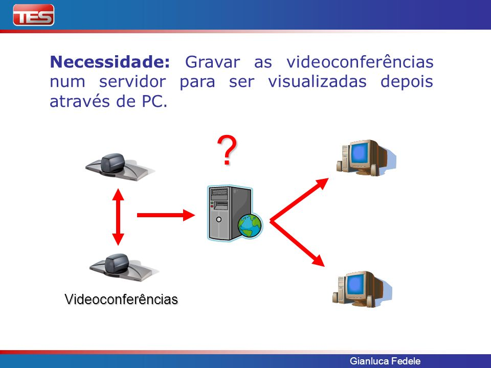 Necessidade: Gravar as videoconferências num servidor para ser visualizadas depois através de PC.