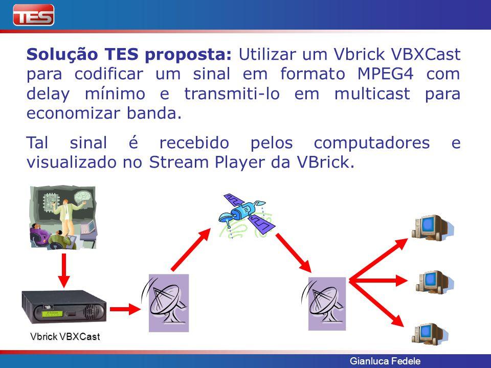 Solução TES proposta: Utilizar um Vbrick VBXCast para codificar um sinal em formato MPEG4 com delay mínimo e transmiti-lo em multicast para economizar banda.