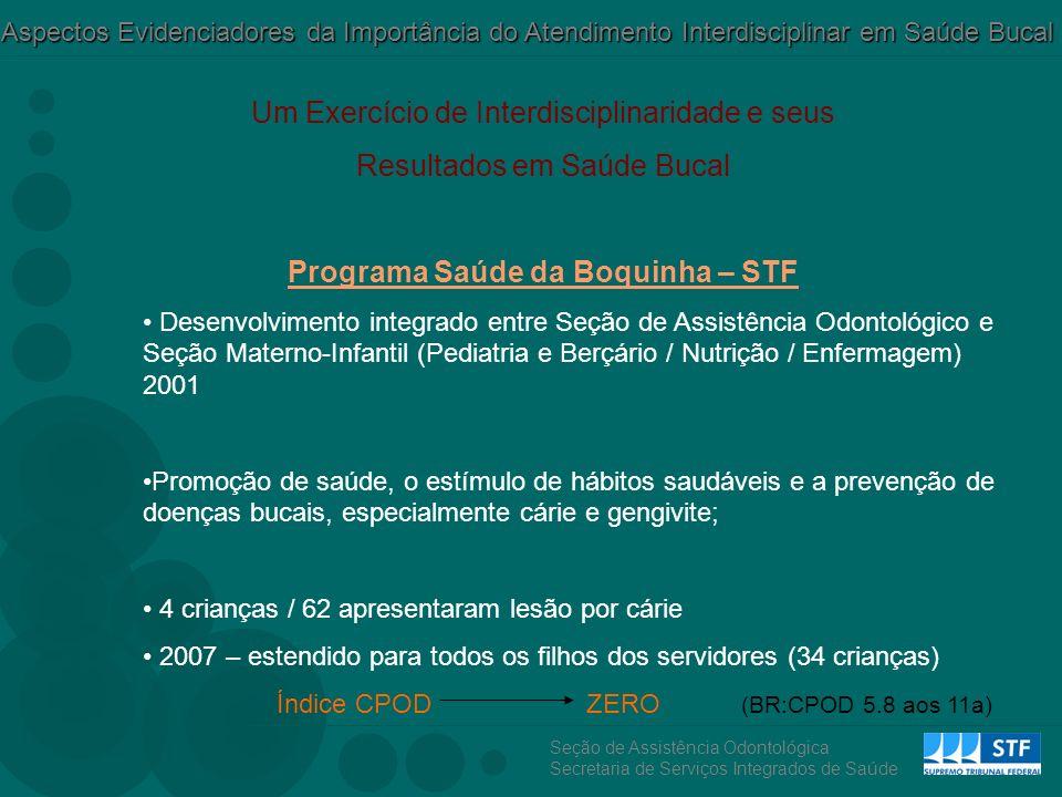 Programa Saúde da Boquinha – STF