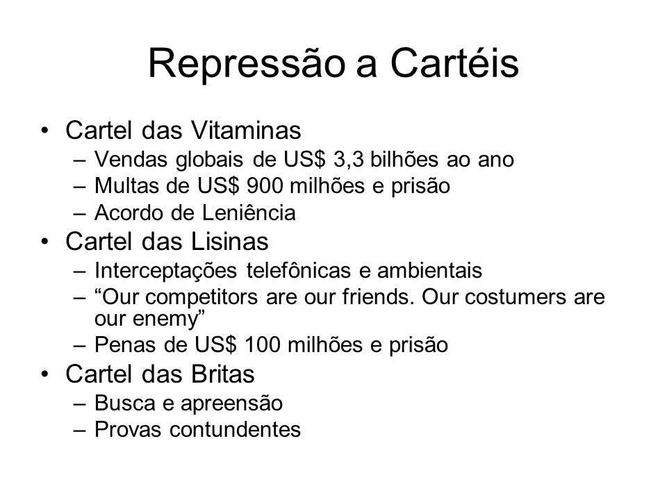 Repressão a Cartéis Cartel das Vitaminas Cartel das Lisinas