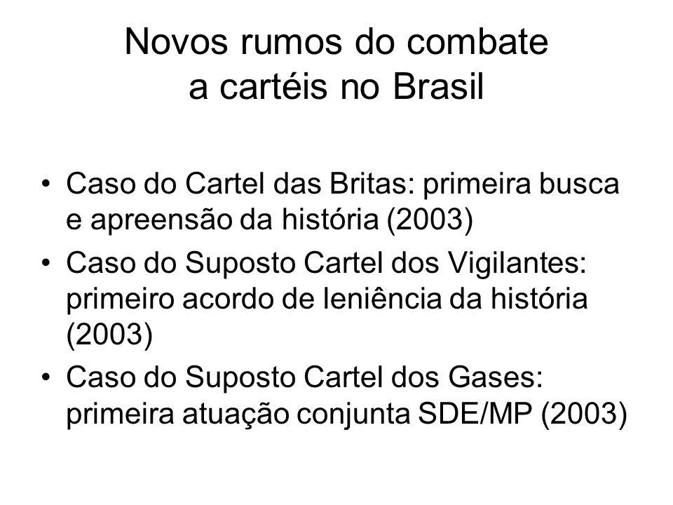 Novos rumos do combate a cartéis no Brasil