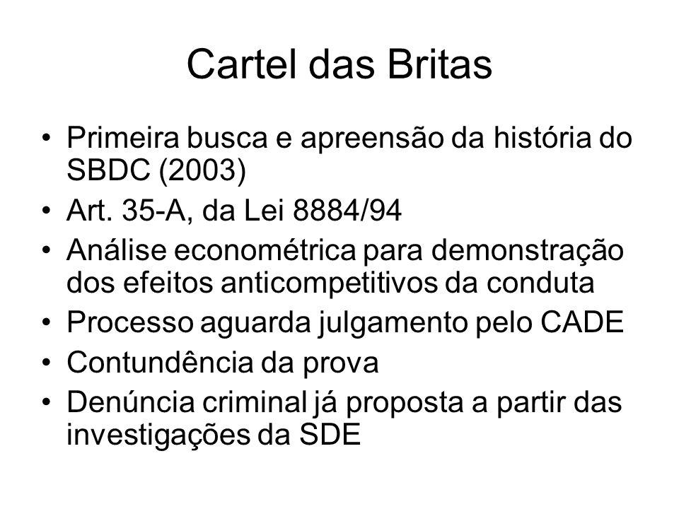 Cartel das Britas Primeira busca e apreensão da história do SBDC (2003) Art. 35-A, da Lei 8884/94.