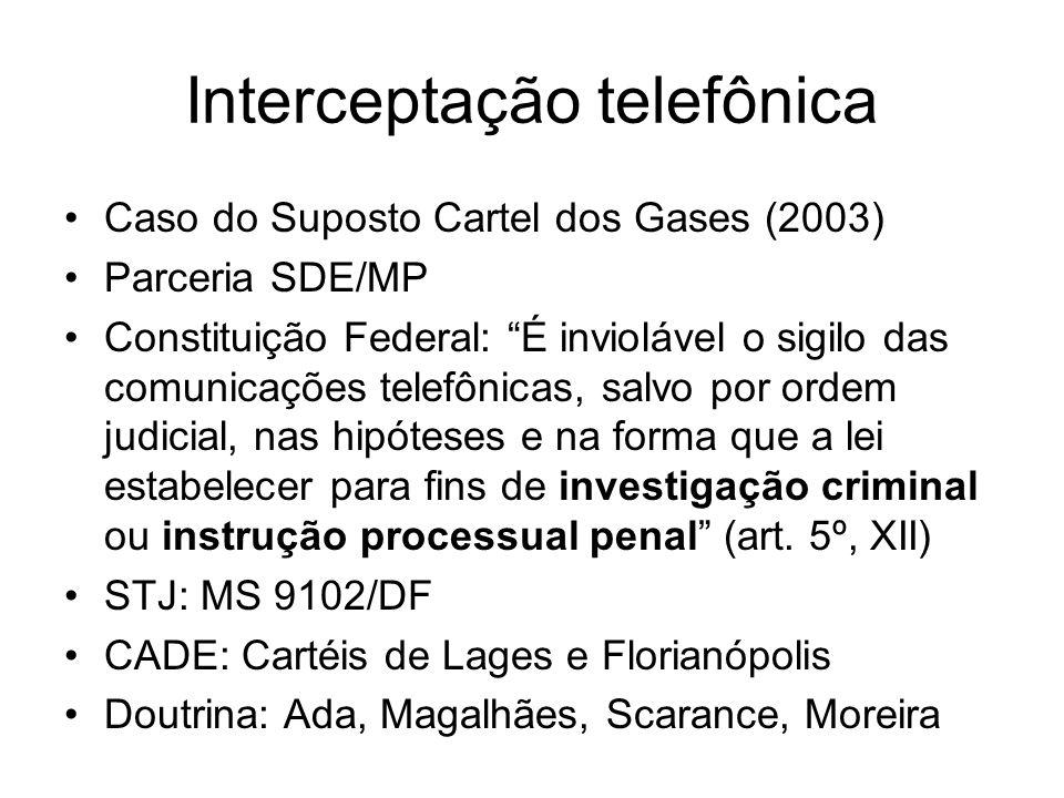 Interceptação telefônica