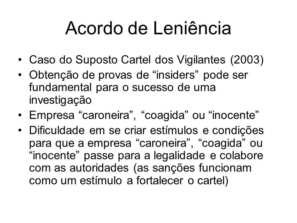 Acordo de Leniência Caso do Suposto Cartel dos Vigilantes (2003)