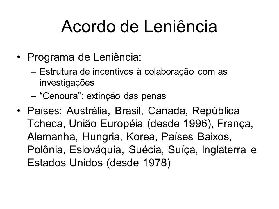 Acordo de Leniência Programa de Leniência: