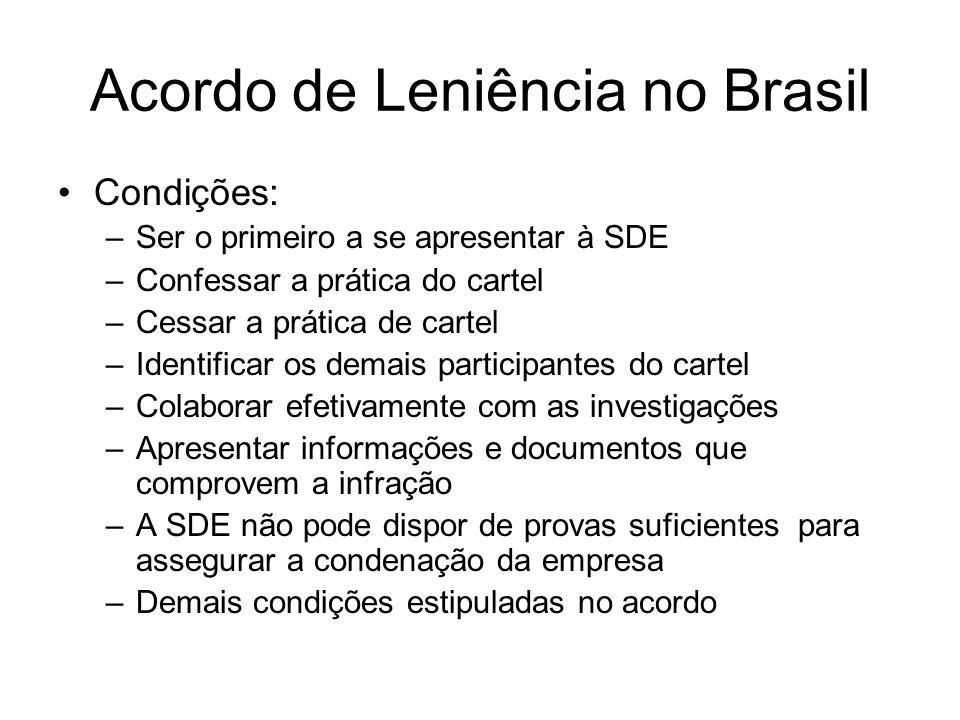Acordo de Leniência no Brasil