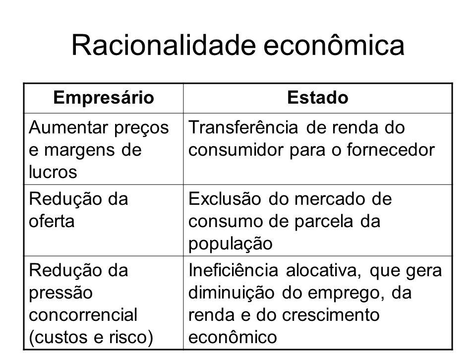 Racionalidade econômica