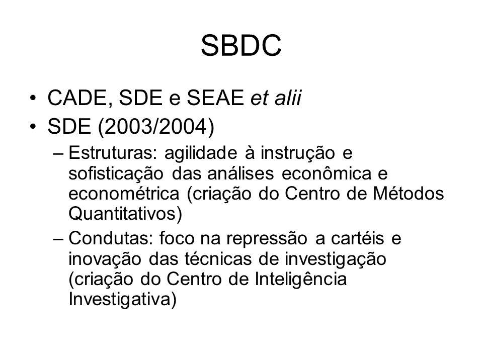 SBDC CADE, SDE e SEAE et alii SDE (2003/2004)