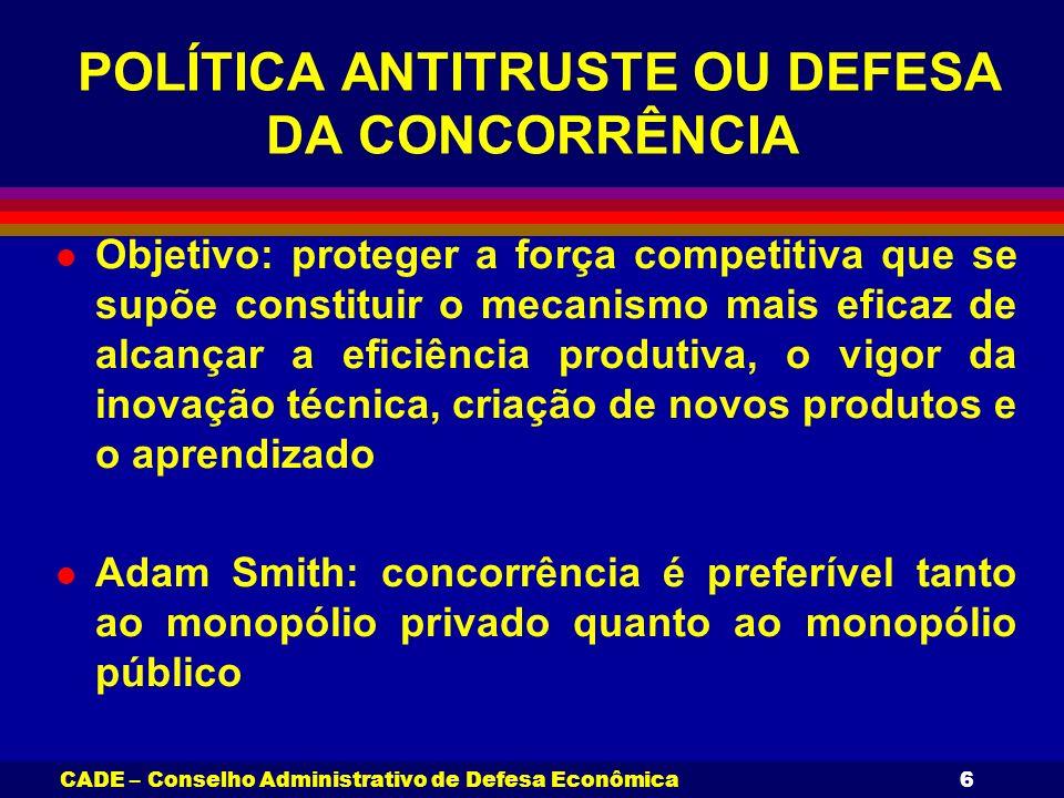 POLÍTICA ANTITRUSTE OU DEFESA DA CONCORRÊNCIA