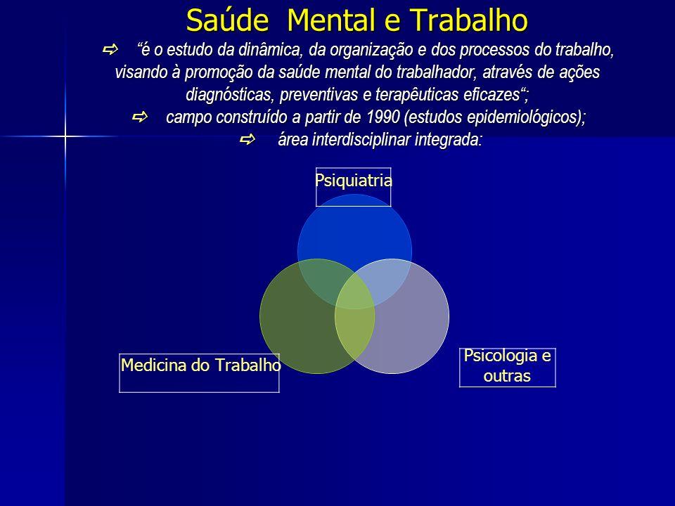 Saúde Mental e Trabalho a é o estudo da dinâmica, da organização e dos processos do trabalho, visando à promoção da saúde mental do trabalhador, através de ações diagnósticas, preventivas e terapêuticas eficazes ; a campo construído a partir de 1990 (estudos epidemiológicos); a área interdisciplinar integrada: