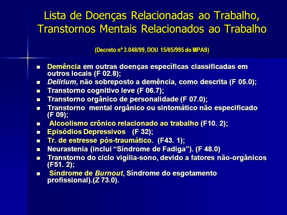 Lista de Doenças Relacionadas ao Trabalho, Transtornos Mentais Relacionados ao Trabalho (Decreto nº 3.048/99, DOU 15/05/995 do MPAS)