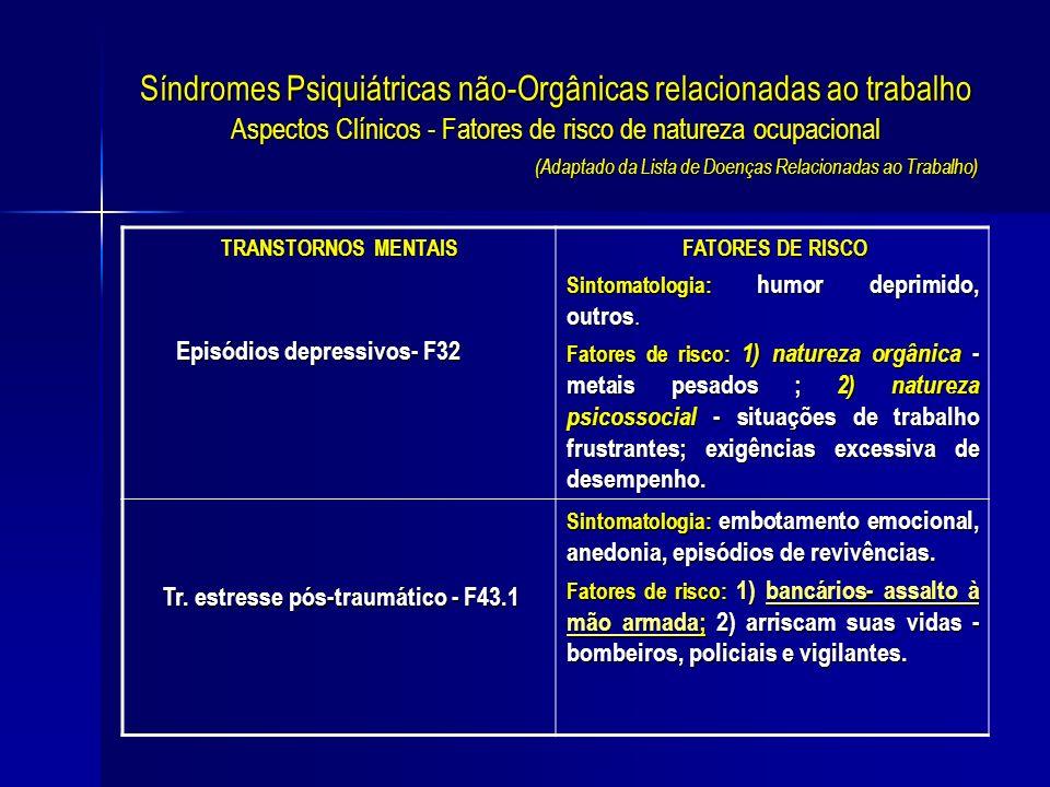 Síndromes Psiquiátricas não-Orgânicas relacionadas ao trabalho Aspectos Clínicos - Fatores de risco de natureza ocupacional (Adaptado da Lista de Doenças Relacionadas ao Trabalho)